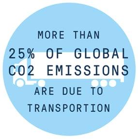 global-emissions